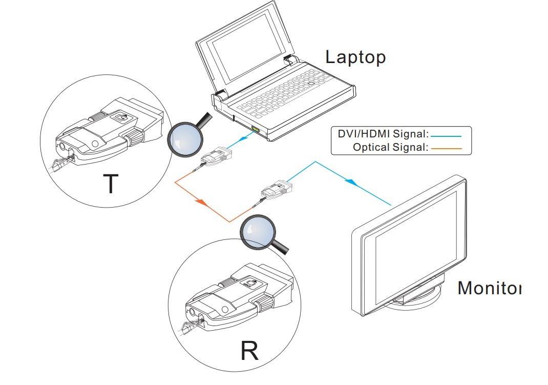 1 km dvi 4k video sinyal aktar u0131c u0131